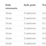 Screenshot_2019-10-30 Haczyk Method Feeder Rigs HMFB212W